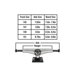 thunder trucks chart sizes