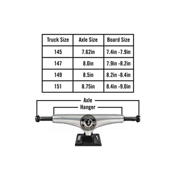 thunder trucks chart sizes