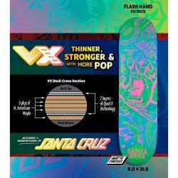 Santa Cruz VX Technology